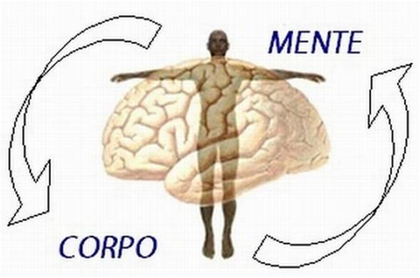 Mente Corpo